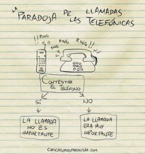 Paradoja de las Llamadas Telefónicas