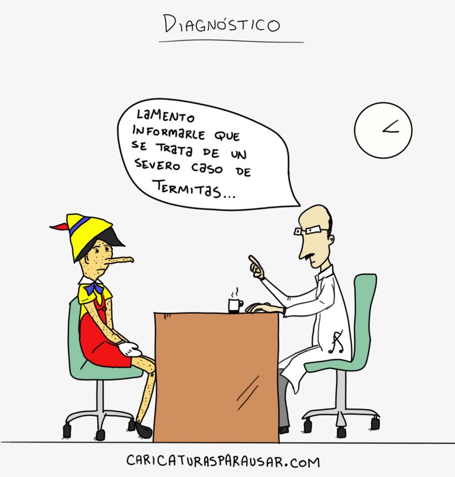 Diágnostico