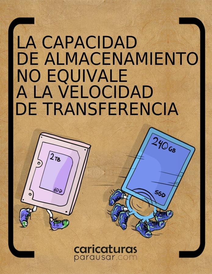 Transferencia vs Capacidad